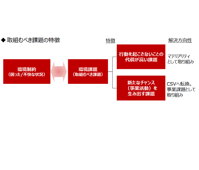 http://www.amita-net.co.jp/images/dorama_strategy_002.png