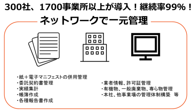 http://www.amita-net.co.jp/news/images/SMART_management-02.png