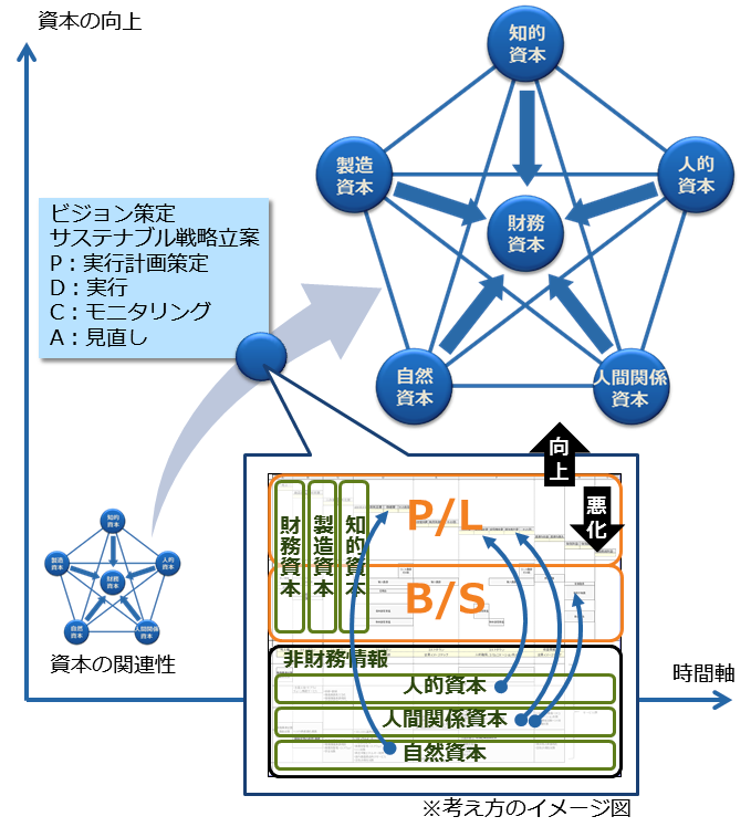 http://www.amita-net.co.jp/news/images/The_Sustainable_Stage2.png