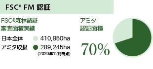 Ninsho_Web[2020-FSC-FM]72.png