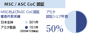 Ninsho_Web[2020-MASC-CoC]72.png